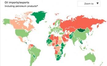 Commodity dependency. A risky state