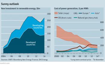 Le rinnovabili non sono un gioco