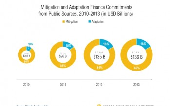 The Costs of Climate Adaptation, Explained in 4 Infographics