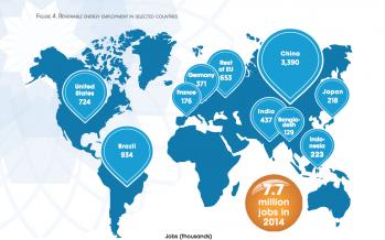 Renewable Energy Employs 7.7 Million People Worldwide, Says New IRENA Report