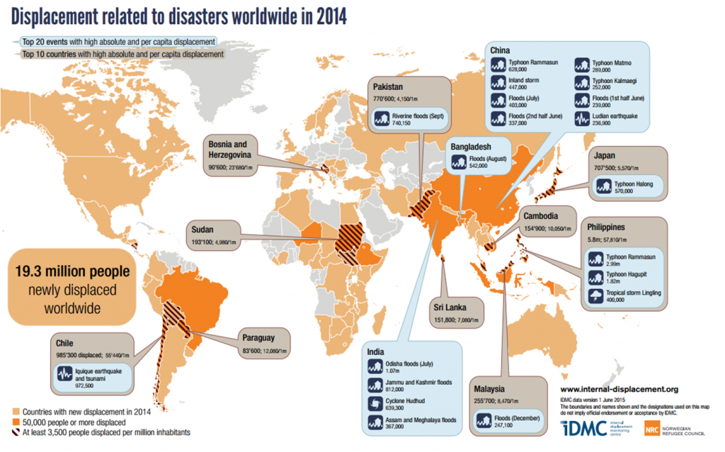 IDMC_Disaster-induced-displacement_2014