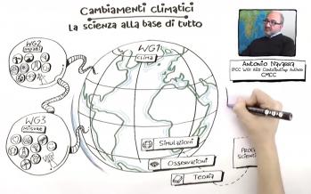 Cambiamenti climatici: la scienza alla base di tutto