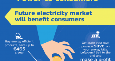 Empowering energy consumers