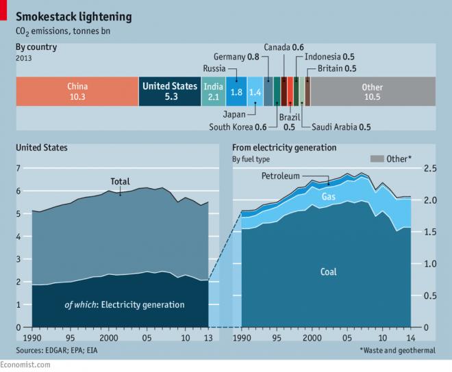 Figura 1_Smokestack-lightening_LaVoce