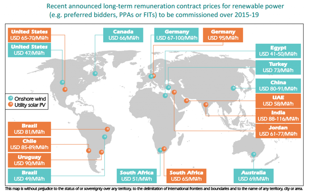 IEA_Recent announced long-term remuneration contract prices for renewable power