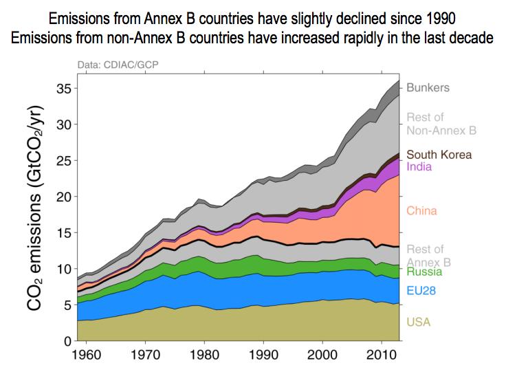 Vox_emissions