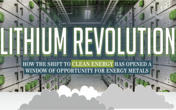 The Lithium Revolution
