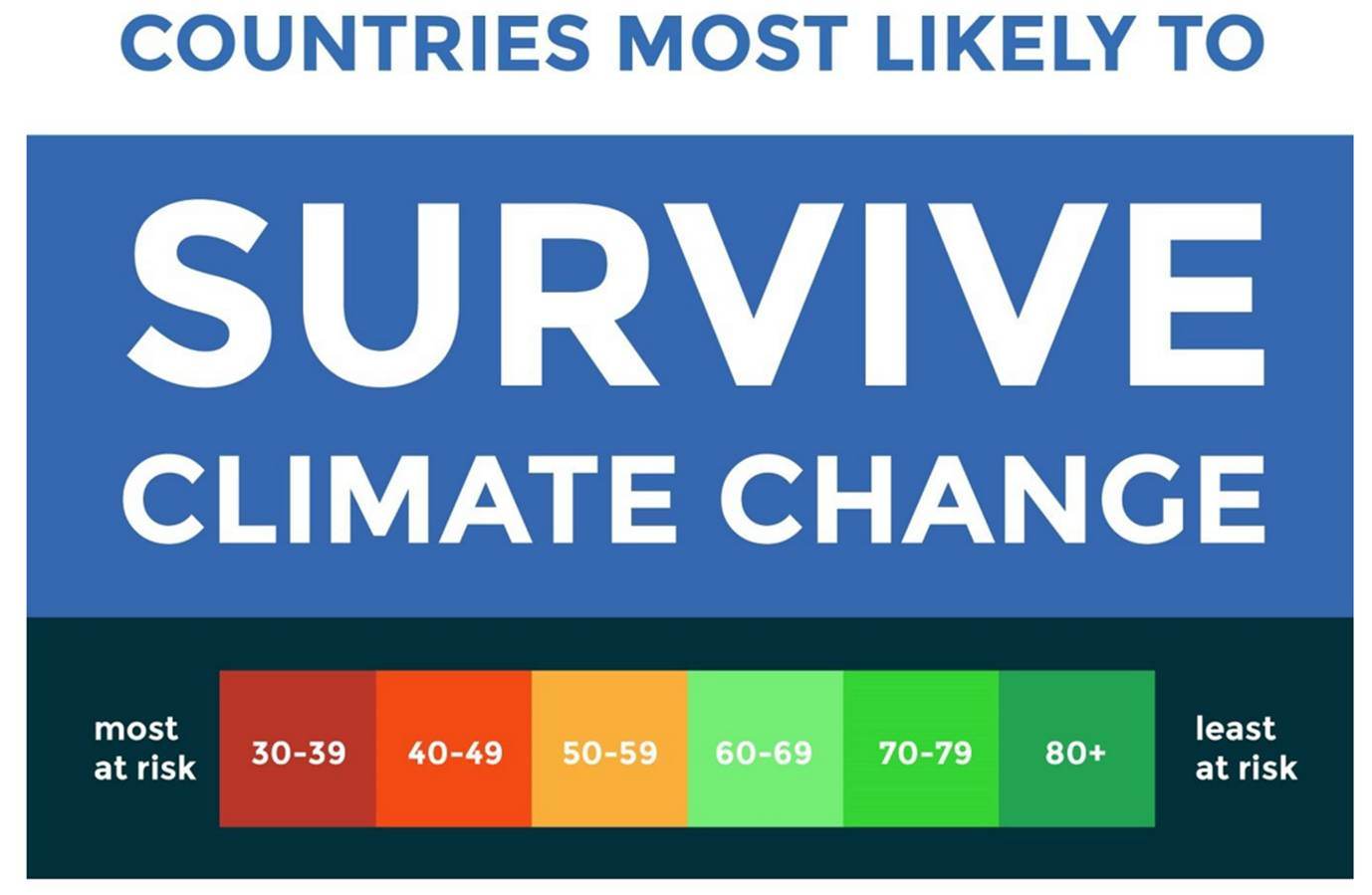 survive in the ever changing environment 22012014 kids today are waiting longer than ever in the  eight ways that animals survive the winter  to warmer weather brought about by climate change.