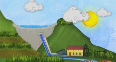 Come funziona l'energia idroelettrica?