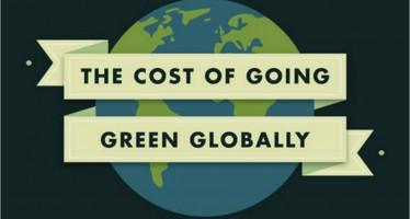 Quanto costerebbe all'intero pianeta passare alle rinnovabili?