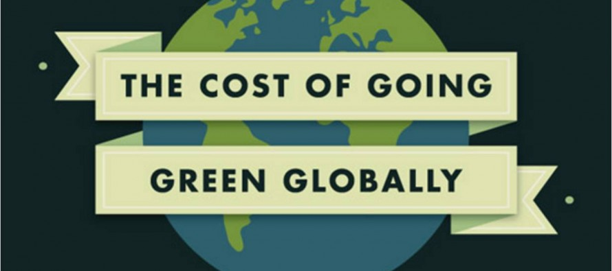 How much it would cost for the entire planet to switch to renewable energy