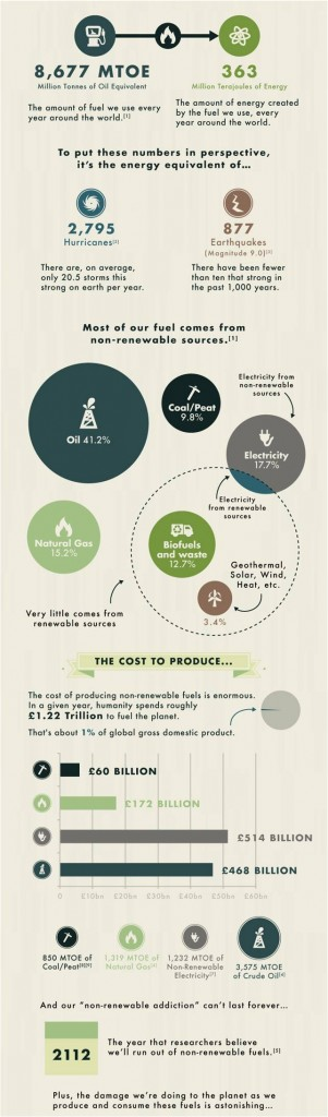 the-cost-of-going-green-globally_aa2