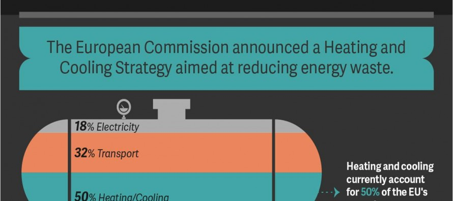 The EU's new heating and cooling strategy