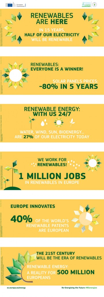 renewables_Cop21_tweets_EN