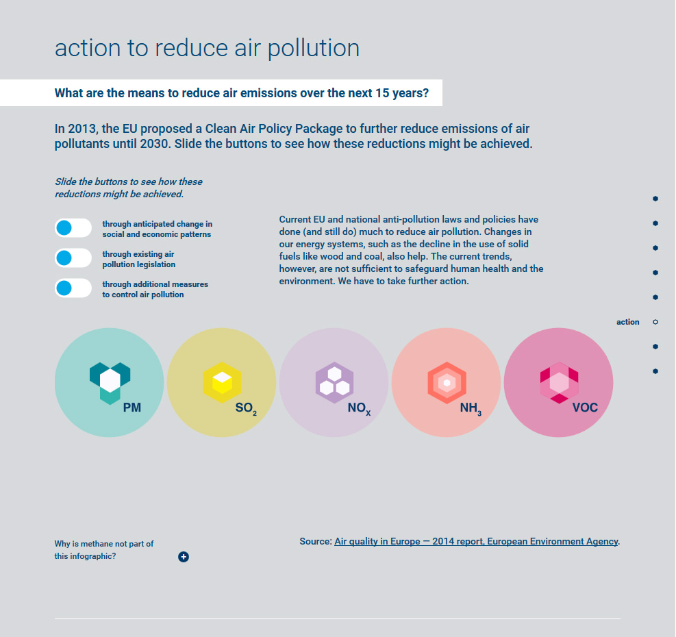 action-reduce-air-pollution