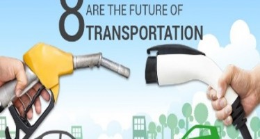 Eight reasons electric vehicles are the future of transportation