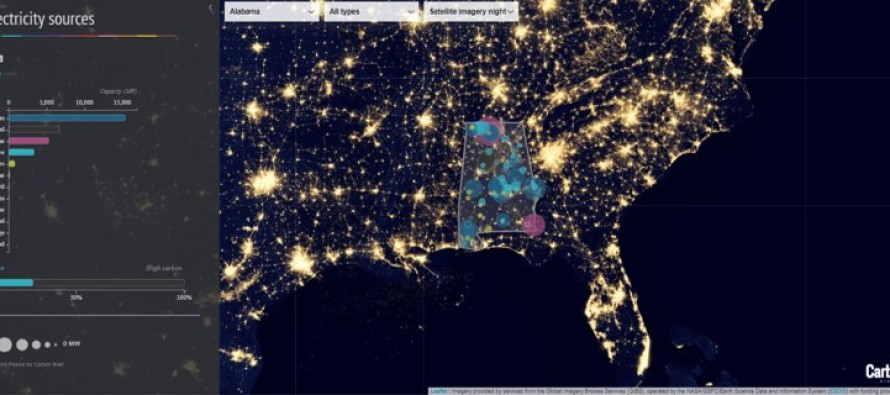 How the us generates electricity behind energy how the us generates electricity gumiabroncs Image collections
