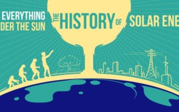 The history of solar energy, going back to 4,000 b.C.