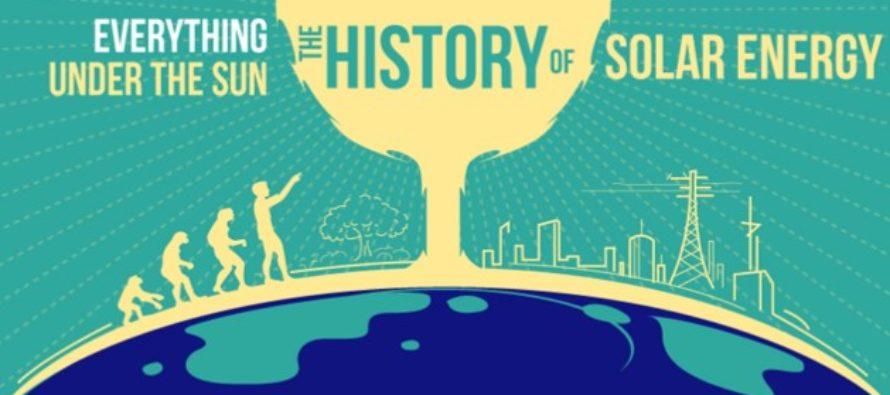 La storia dell'energia solare fin dal 4.000 a.C.