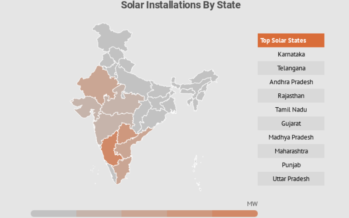 India installed 1 MW of solar every hour in the first half of 2018